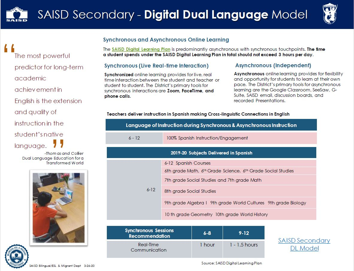 Digital Dual Language Model - Secondary